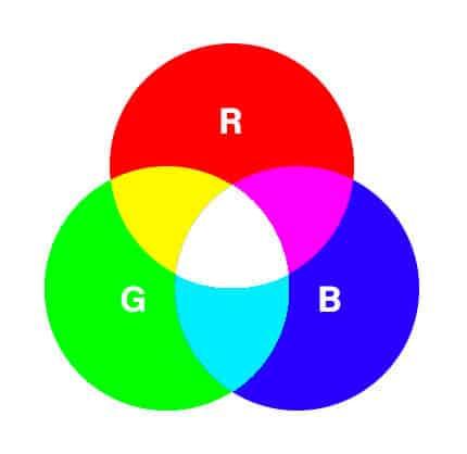 RGB kleuren